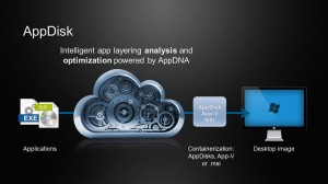 Citrix AppDisk, a new player in the layering field