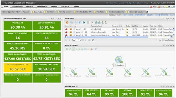 How VMware Can Improve Managing the End User Experience by Adding Data & Value to vRealize Operations