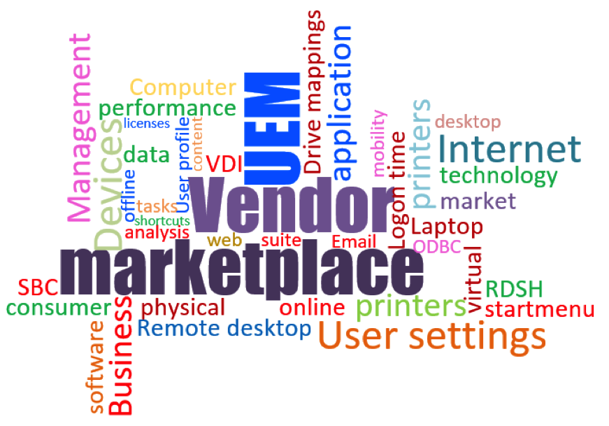 State of End User Computing market 2016 (UEM)