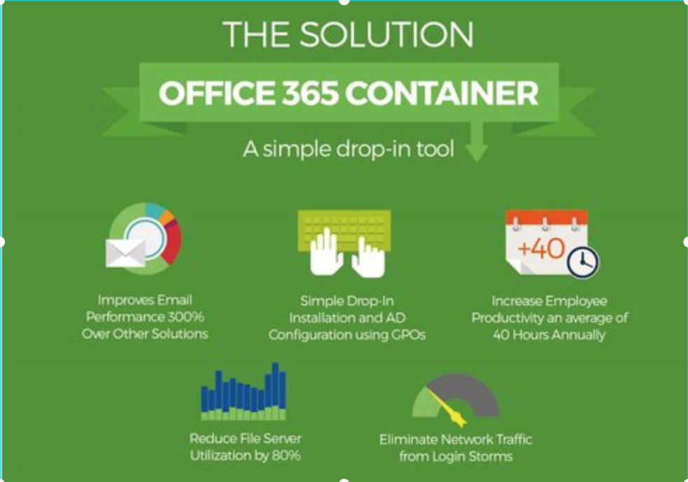 Office 365 containers for Citrix from FSLogix