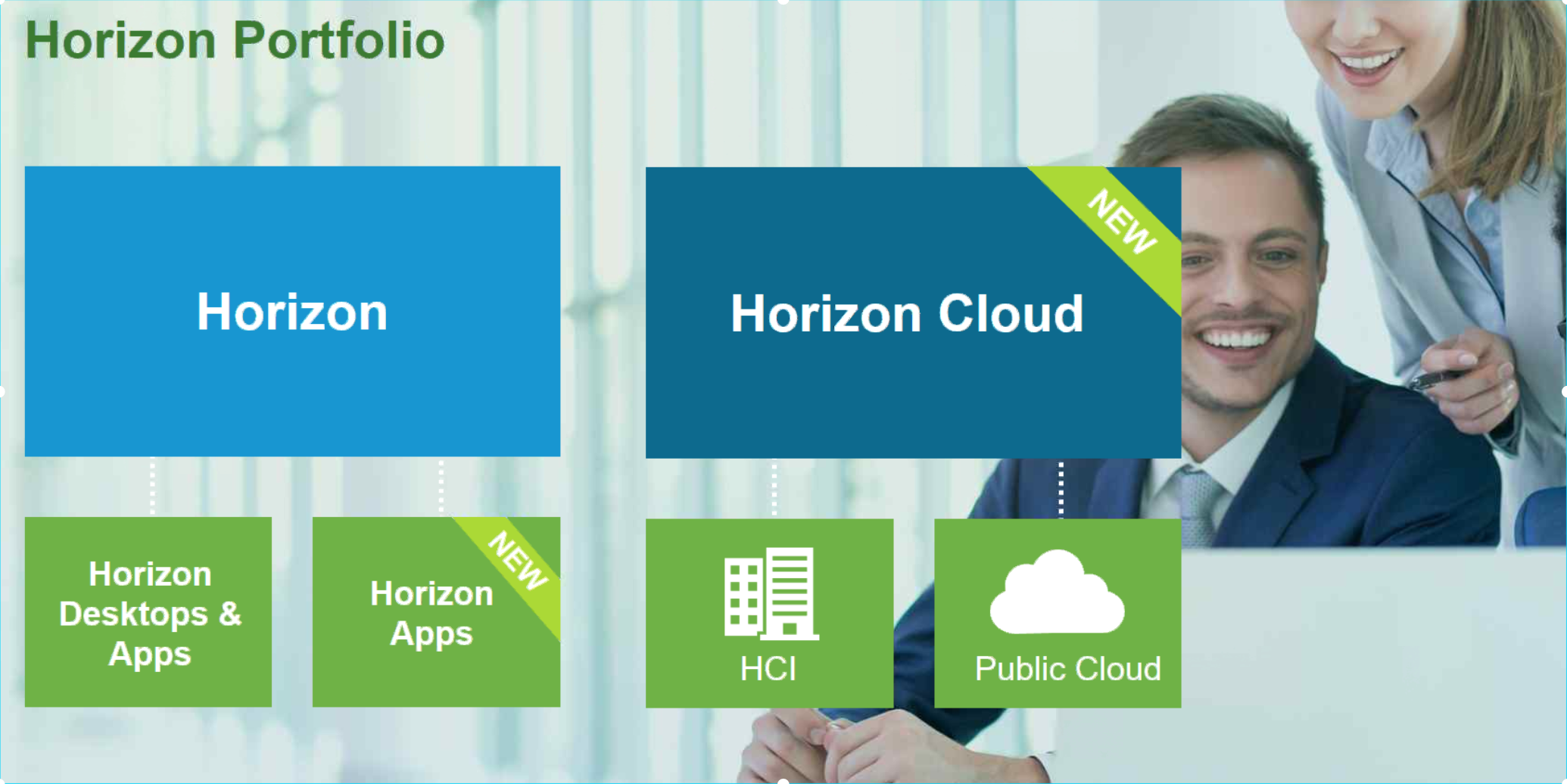 VMware horizon 7.1 introduces JIT for Apps, vGPU for instant clones and more