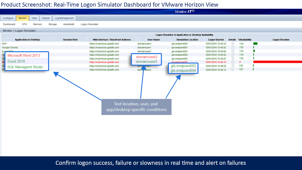 Goliath Technologies introduces a VMware Logon Simulator
