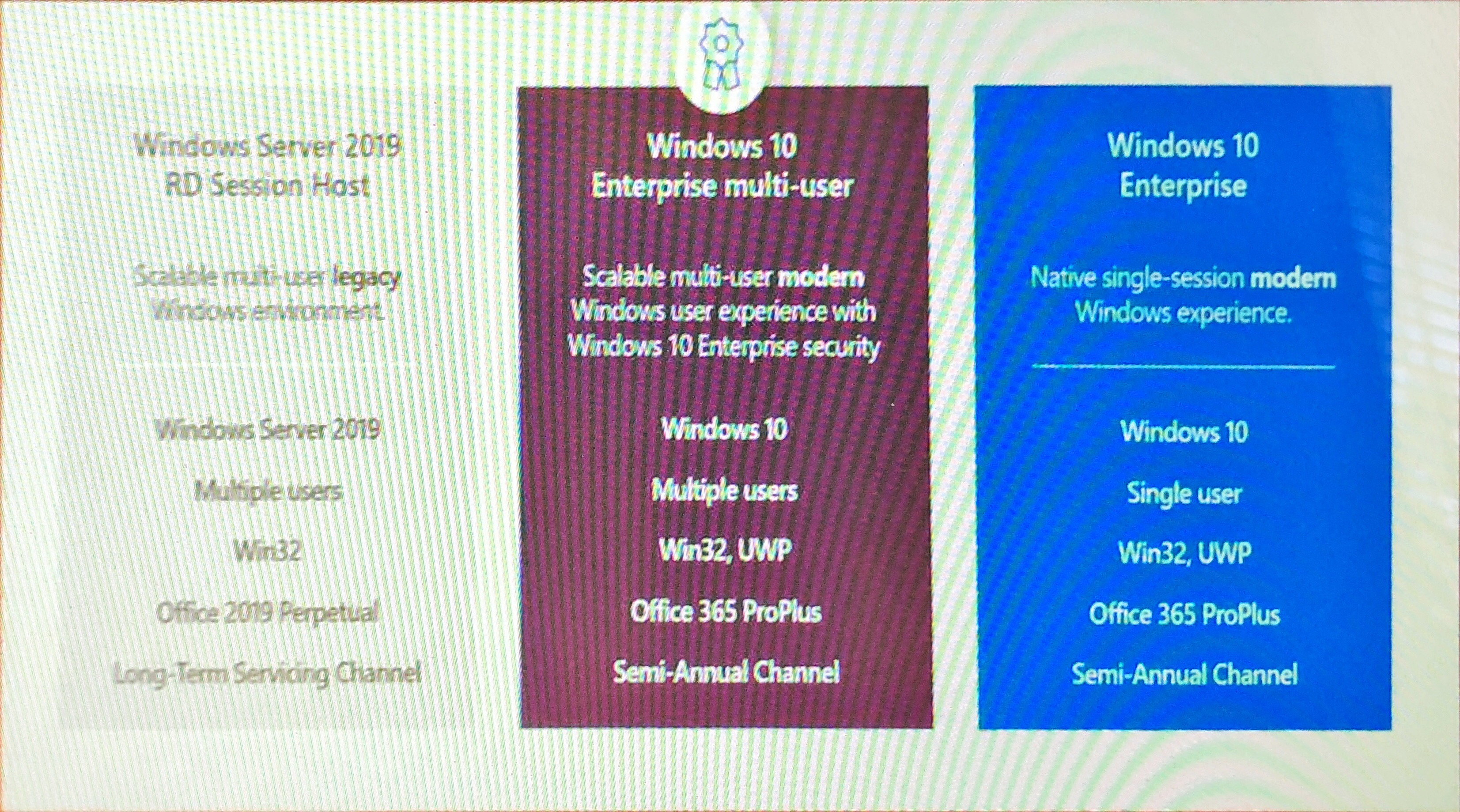 Microsoft Windows Virtual Desktop, An Azure only Windows offering